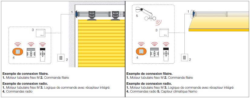 moteur volet roulant filaire nice neo m nm56000. Black Bedroom Furniture Sets. Home Design Ideas