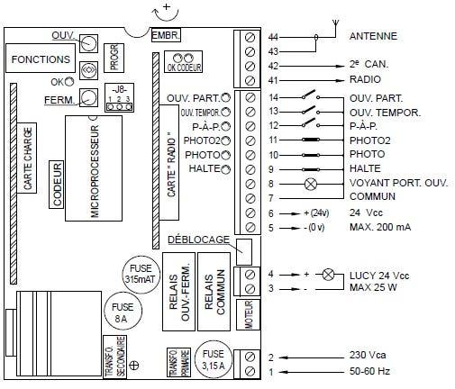 Logique de commande nice robo plus ro1024 motorisation for Schema centralina bft alpha